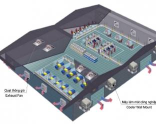 Hệ thống làm mát đoạn nhiệt cho nhà xưởng công nghiệp ( Làm mát áp suất dương)